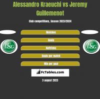 Alessandro Kraeuchi vs Jeremy Guillemenot h2h player stats
