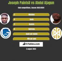 Joseph Paintsil vs Abdul Ajagun h2h player stats
