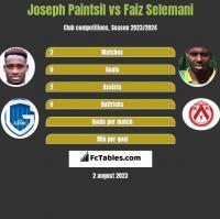 Joseph Paintsil vs Faiz Selemani h2h player stats
