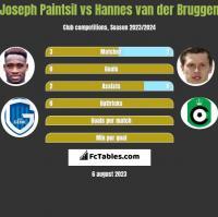 Joseph Paintsil vs Hannes van der Bruggen h2h player stats
