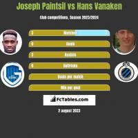 Joseph Paintsil vs Hans Vanaken h2h player stats