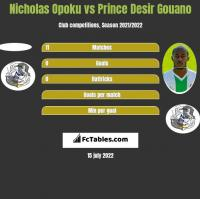 Nicholas Opoku vs Prince Desir Gouano h2h player stats