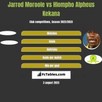 Jarrod Moroole vs Hlompho Alpheus Kekana h2h player stats