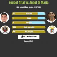 Youcef Attal vs Angel Di Maria h2h player stats