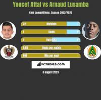 Youcef Attal vs Arnaud Lusamba h2h player stats