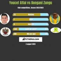 Youcef Attal vs Bongani Zungu h2h player stats