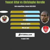Youcef Attal vs Christophe Herelle h2h player stats