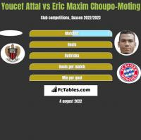 Youcef Attal vs Eric Maxim Choupo-Moting h2h player stats