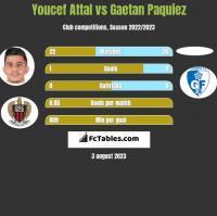 Youcef Attal vs Gaetan Paquiez h2h player stats