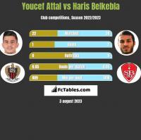 Youcef Attal vs Haris Belkebla h2h player stats
