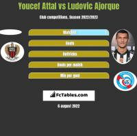 Youcef Attal vs Ludovic Ajorque h2h player stats