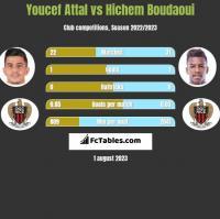 Youcef Attal vs Hichem Boudaoui h2h player stats