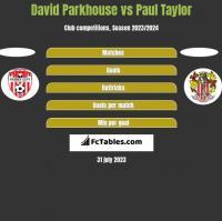 David Parkhouse vs Paul Taylor h2h player stats