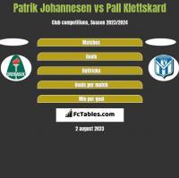 Patrik Johannesen vs Pall Klettskard h2h player stats