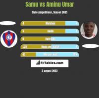 Samu vs Aminu Umar h2h player stats