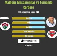 Matheus Mascarenhas vs Fernando Cordero h2h player stats