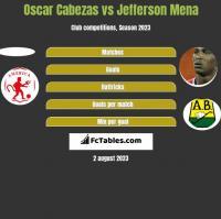 Oscar Cabezas vs Jefferson Mena h2h player stats
