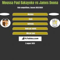 Moussa Paul Bakayoko vs James Doona h2h player stats
