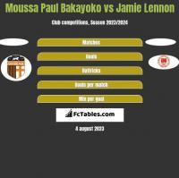 Moussa Paul Bakayoko vs Jamie Lennon h2h player stats