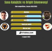 Sasa Kalajdzic vs Bright Edomwonyi h2h player stats