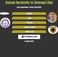 Dzenan Burekovic vs Domagoj Vida h2h player stats