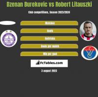 Dzenan Burekovic vs Robert Litauszki h2h player stats
