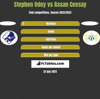 Stephen Odey vs Assan Ceesay h2h player stats
