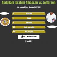 Abdullahi Ibrahim Alhassan vs Jefferson h2h player stats