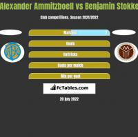 Alexander Ammitzboell vs Benjamin Stokke h2h player stats