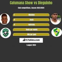 Cafumana Show vs Dieguinho h2h player stats