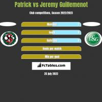 Patrick vs Jeremy Guillemenot h2h player stats