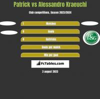 Patrick vs Alessandro Kraeuchi h2h player stats