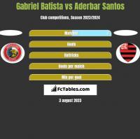 Gabriel Batista vs Aderbar Santos h2h player stats