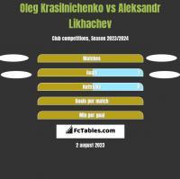 Oleg Krasilnichenko vs Aleksandr Likhachev h2h player stats