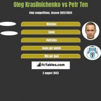 Oleg Krasilnichenko vs Petr Ten h2h player stats
