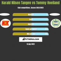 Harald Nilsen Tangen vs Tommy Hoeiland h2h player stats