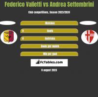Federico Valietti vs Andrea Settembrini h2h player stats