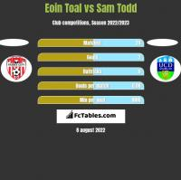 Eoin Toal vs Sam Todd h2h player stats