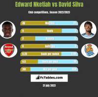 Edward Nketiah vs David Silva h2h player stats