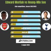 Edward Nketiah vs Heung-Min Son h2h player stats
