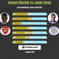 Edward Nketiah vs Jamie Vardy h2h player stats