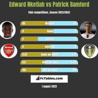 Edward Nketiah vs Patrick Bamford h2h player stats