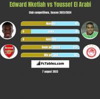 Edward Nketiah vs Youssef El Arabi h2h player stats
