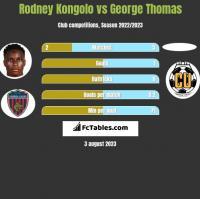 Rodney Kongolo vs George Thomas h2h player stats
