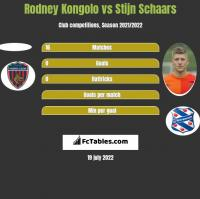 Rodney Kongolo vs Stijn Schaars h2h player stats