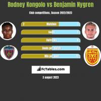 Rodney Kongolo vs Benjamin Nygren h2h player stats