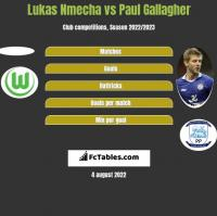 Lukas Nmecha vs Paul Gallagher h2h player stats