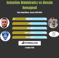 Sebastian Walukiewicz vs Alessio Romagnoli h2h player stats