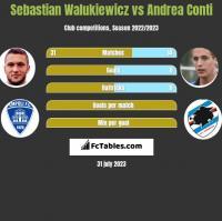 Sebastian Walukiewicz vs Andrea Conti h2h player stats