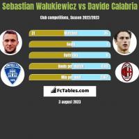 Sebastian Walukiewicz vs Davide Calabria h2h player stats